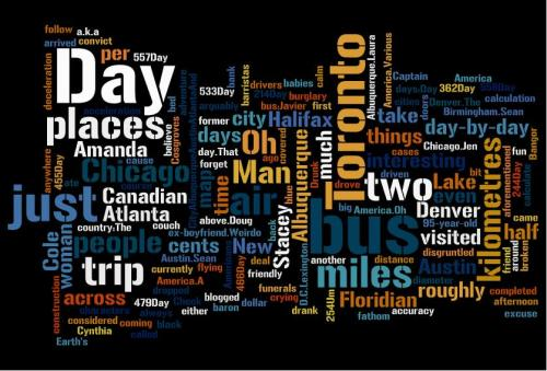 wordle_30days